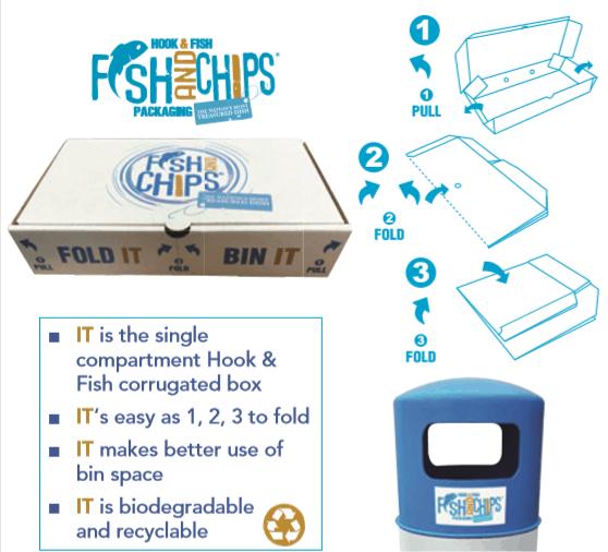 The Fold It Bin It Box